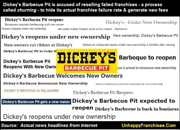 Dickey's logo