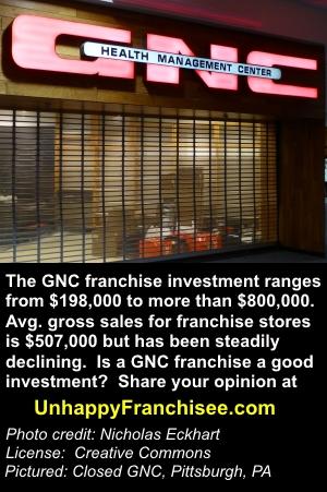 GNC franchise cost