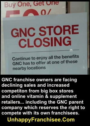 GNC Franchise Store Sales Slipping, Competition Increasing