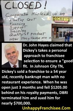 Dr. John Hayes Dickeys