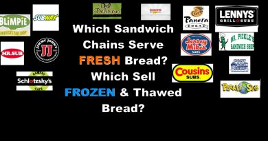 Sandwich Chain Bread