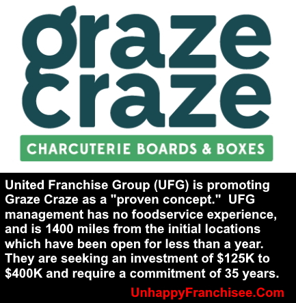Graze Craze franchise